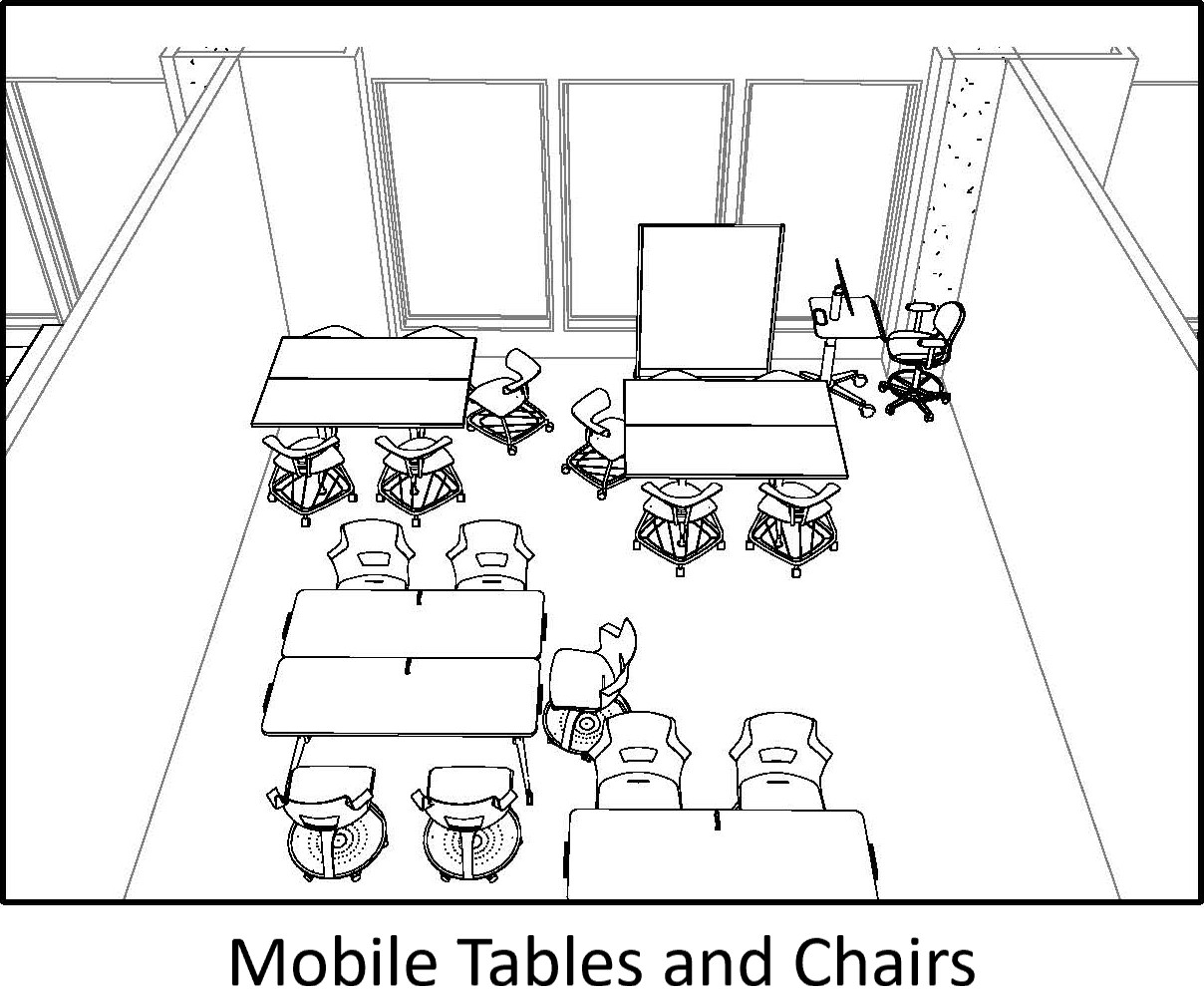 Tiered Classroom Design Standards ~ Collaborative furniture teaching and learning commons